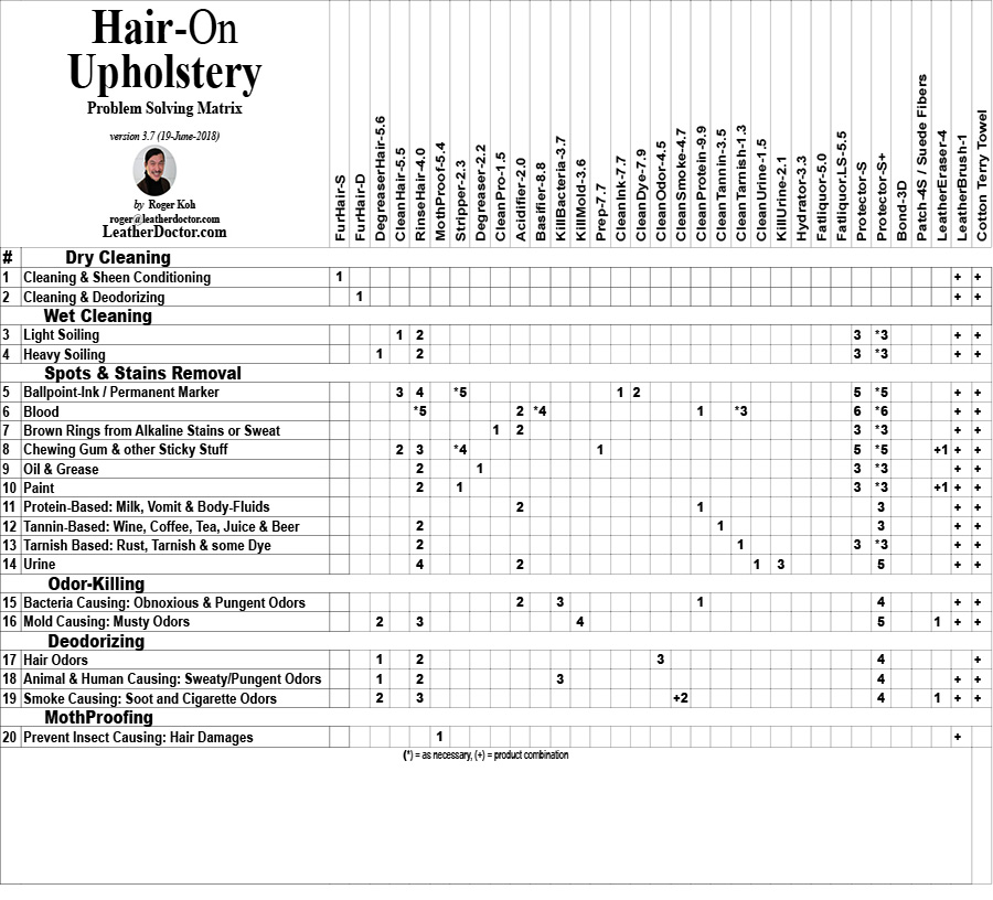 hair-on-matrix.jpg